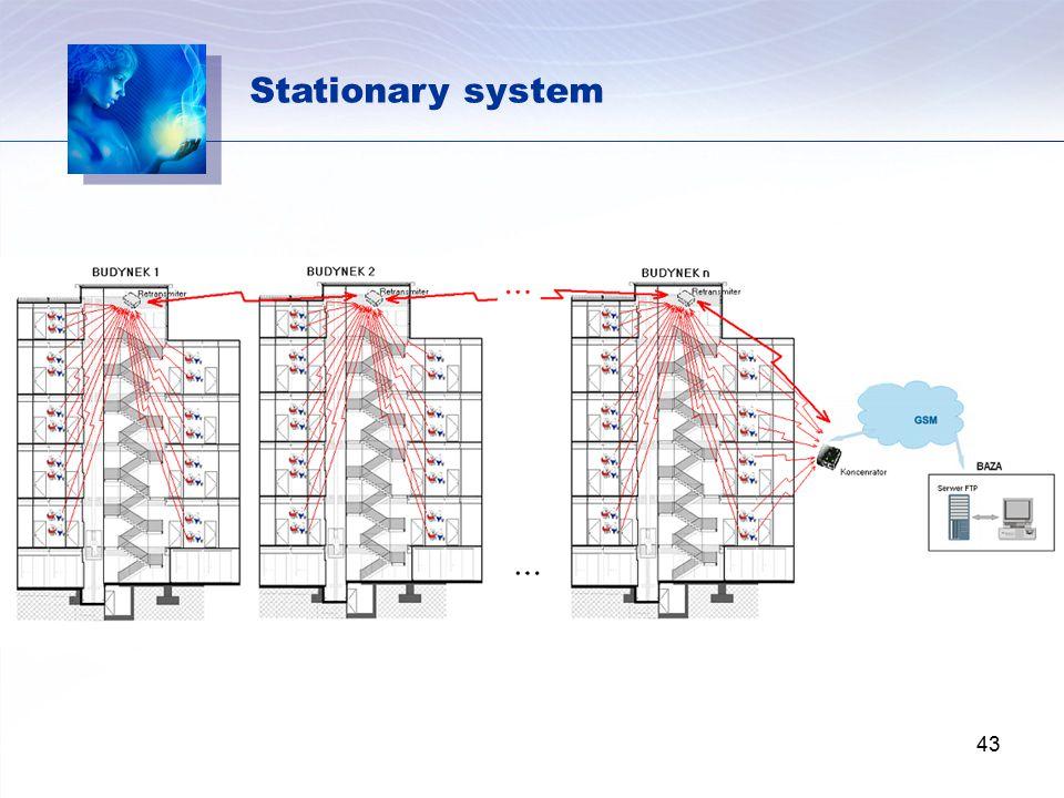Stationary system 43