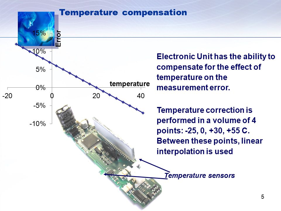 M-BUS retransmitter under development Retransmitters Power supply 230 V AC Baterry supply
