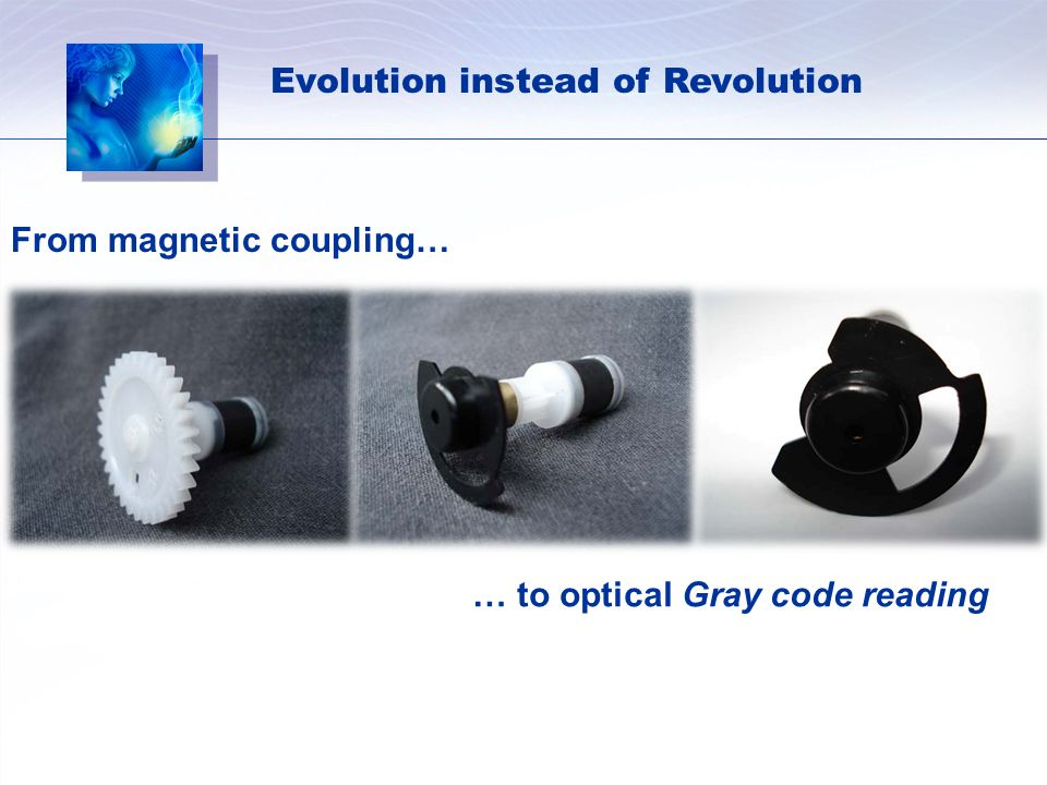From magnetic coupling… … to optical Gray code reading Evolution instead of Revolution
