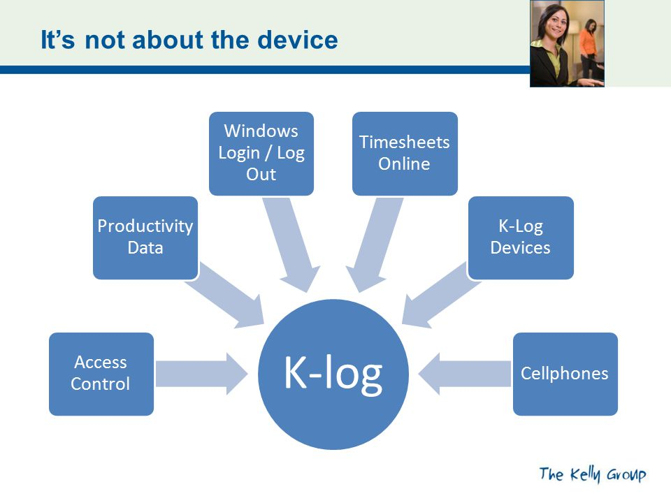 It's not about the device K-log Access Control Productivity Data Windows Login / Log Out Timesheets Online K-Log Devices Cellphones