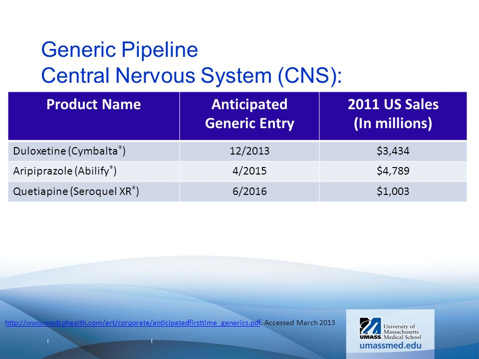 | | Generic Pipeline Central Nervous System (CNS): Product NameAnticipated Generic Entry 2011 US Sales (In millions) Duloxetine (Cymbalta ® )12/2013$3,434 Aripiprazole (Abilify ® )4/2015$4,789 Quetiapine (Seroquel XR ® )6/2016$1,003 http://www.medcohealth.com/art/corporate/anticipatedfirsttime_generics.pdfhttp://www.medcohealth.com/art/corporate/anticipatedfirsttime_generics.pdf.