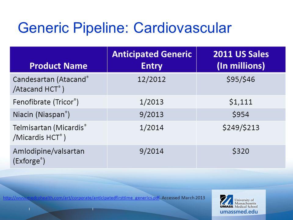     Generic Pipeline: Respiratory Product NameAnticipated Generic Entry 2011 US Sales (In millions) Levalbuterol (Xopenex ® )*8/2012$415 Montelukast (Singulair ® )8/2012$4,420 Sildenafil (Revatio ® )9/2012$180 Mometasone (Nasonex ® )7/2014$1,122 Ipratropium/Albuterol (Combivent ® ) 12/2015$889 http://www.medcohealth.com/art/corporate/anticipatedfirsttime_generics.pdfhttp://www.medcohealth.com/art/corporate/anticipatedfirsttime_generics.pdf.
