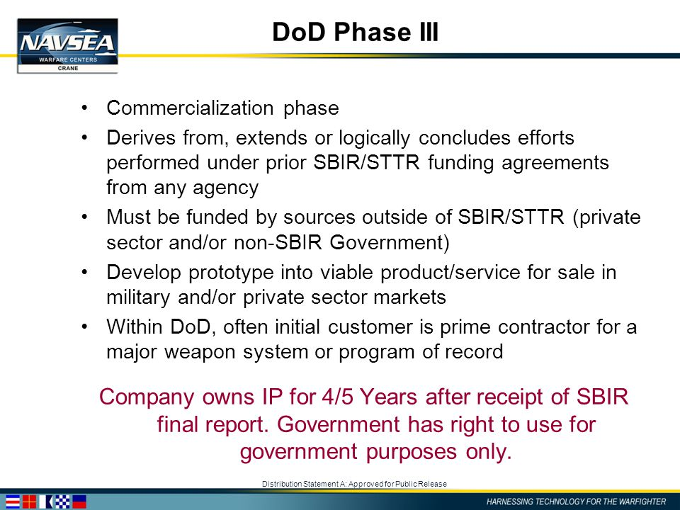 Distribution Statement A: Approved for Public Release DoD Phase III Commercialization phase Derives from, extends or logically concludes efforts perfo
