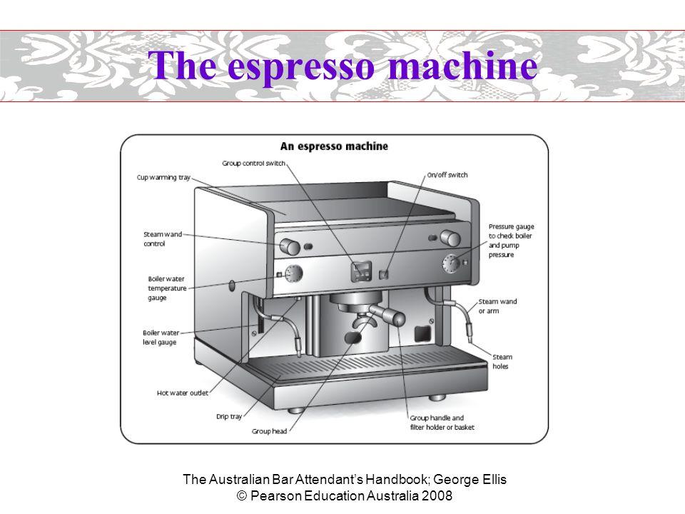 The Australian Bar Attendant's Handbook; George Ellis © Pearson Education Australia 2008 The espresso machine