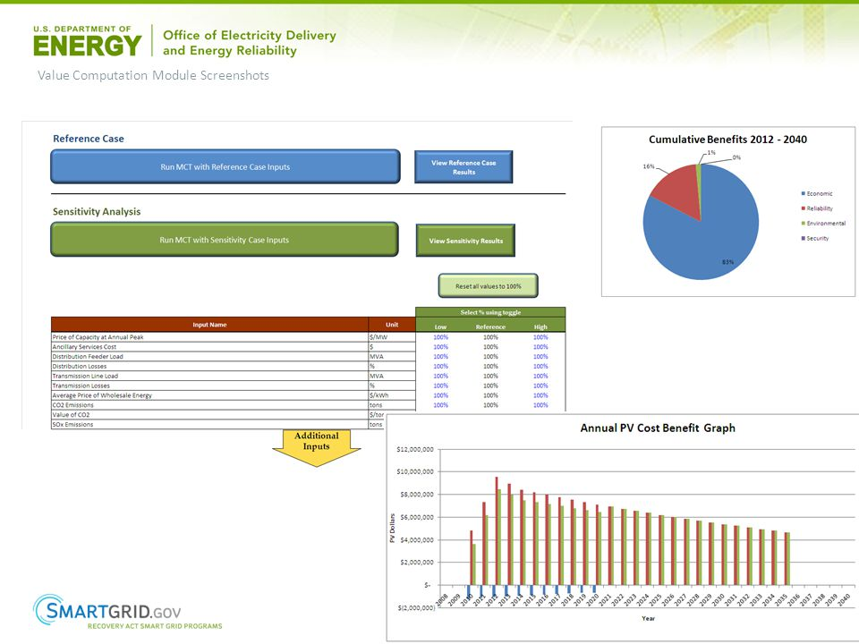 US Department of Energy Smart Grid Computational Tool (SGCT) Overview 20 Value Computation Module Screenshots