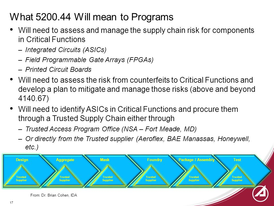 17 What 5200.44 Will mean to Programs Will need to assess and manage the supply chain risk for components in Critical Functions –Integrated Circuits (