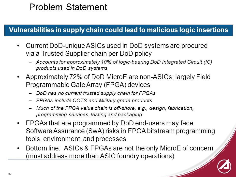 32 Problem Statement Current DoD-unique ASICs used in DoD systems are procured via a Trusted Supplier chain per DoD policy –Accounts for approximately