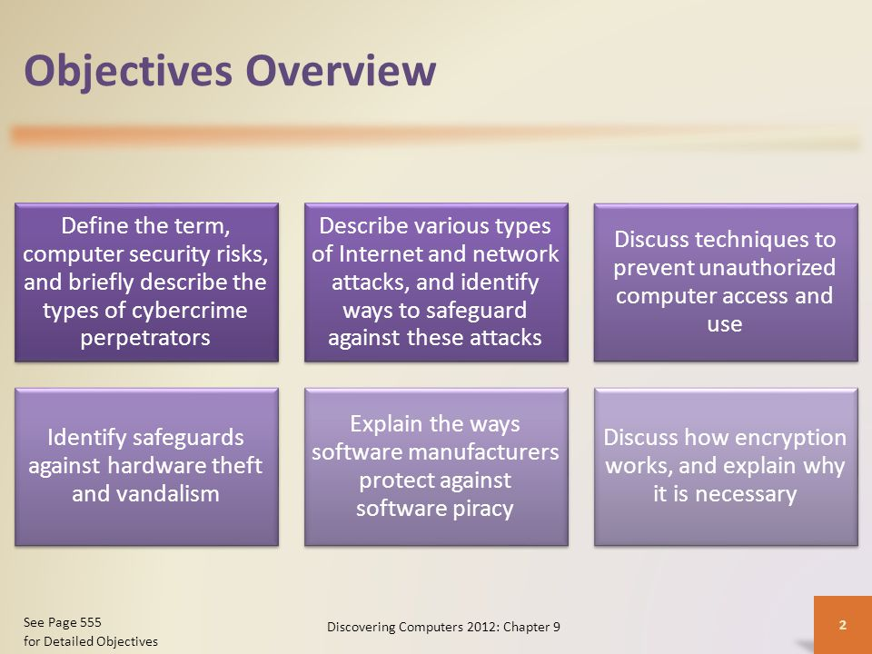 Objectives Overview Define the term, computer security risks, and briefly describe the types of cybercrime perpetrators Describe various types of Internet and network attacks, and identify ways to safeguard against these attacks Discuss techniques to prevent unauthorized computer access and use Identify safeguards against hardware theft and vandalism Explain the ways software manufacturers protect against software piracy Discuss how encryption works, and explain why it is necessary Discovering Computers 2012: Chapter 9 2 See Page 555 for Detailed Objectives