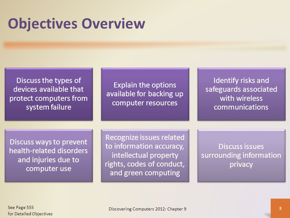 Objectives Overview Discuss the types of devices available that protect computers from system failure Explain the options available for backing up computer resources Identify risks and safeguards associated with wireless communications Discuss ways to prevent health-related disorders and injuries due to computer use Recognize issues related to information accuracy, intellectual property rights, codes of conduct, and green computing Discuss issues surrounding information privacy Discovering Computers 2012: Chapter 9 3 See Page 555 for Detailed Objectives