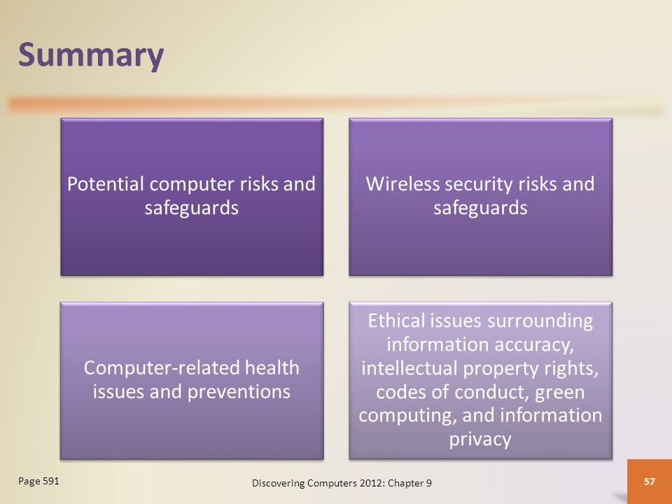 Summary Potential computer risks and safeguards Wireless security risks and safeguards Computer-related health issues and preventions Ethical issues surrounding information accuracy, intellectual property rights, codes of conduct, green computing, and information privacy Discovering Computers 2012: Chapter 9 57 Page 591