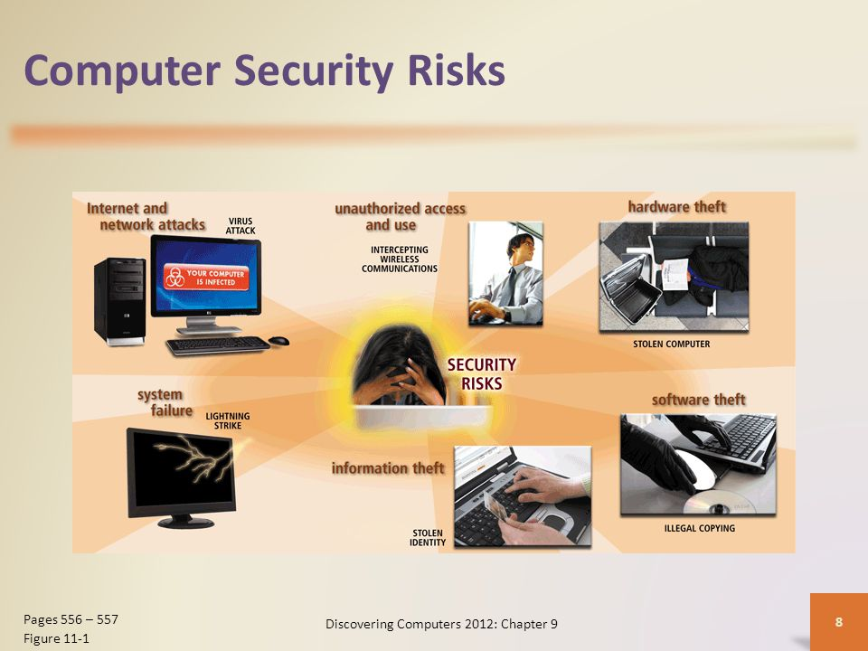Computer Security Risks Discovering Computers 2012: Chapter 9 8 Pages 556 – 557 Figure 11-1