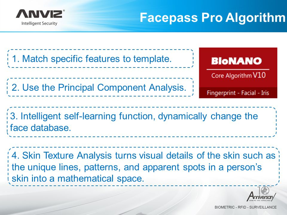 Facepass Pro Algorithm 1.Match specific features to template.