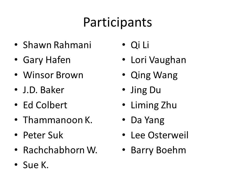 Participants Shawn Rahmani Gary Hafen Winsor Brown J.D. Baker Ed Colbert Thammanoon K. Peter Suk Rachchabhorn W. Sue K. Qi Li Lori Vaughan Qing Wang J