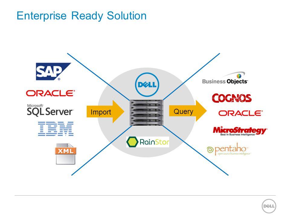 Enterprise Ready Solution Import Query