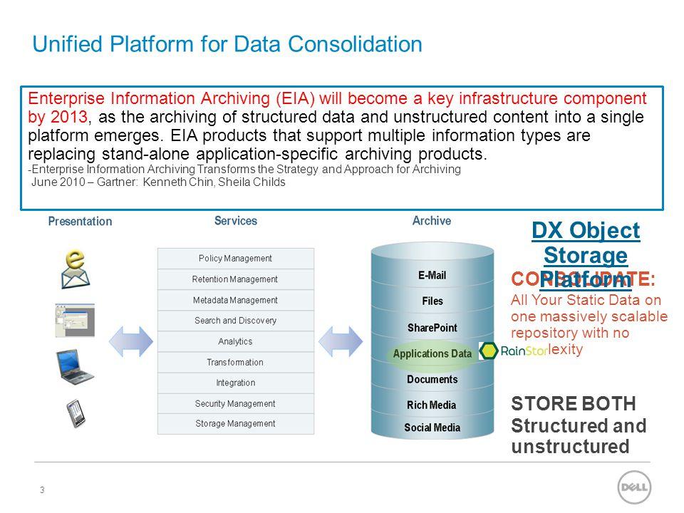Use case: Machine Generated Data Retention Confidential