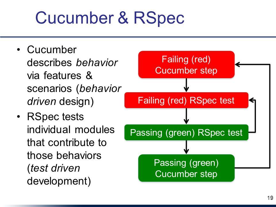 Cucumber & RSpec Cucumber describes behavior via features & scenarios (behavior driven design) RSpec tests individual modules that contribute to those behaviors (test driven development) 19 Failing (red) Cucumber step Failing (red) RSpec test Passing (green) RSpec test Passing (green) Cucumber step
