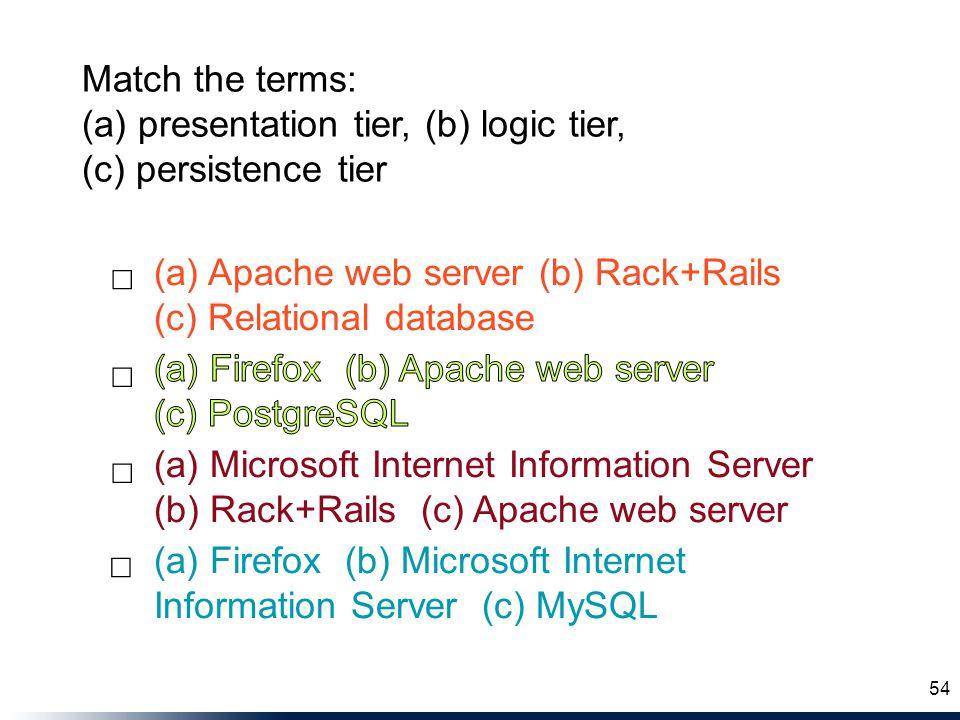 (a) Microsoft Internet Information Server (b) Rack+Rails (c) Apache web server (a) Firefox (b) Microsoft Internet Information Server (c) MySQL (a) Apache web server (b) Rack+Rails (c) Relational database ☐ ☐ ☐ ☐ 54 Match the terms: (a) presentation tier, (b) logic tier, (c) persistence tier