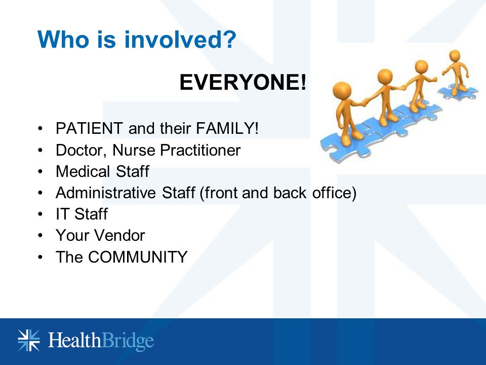 Who is involved? EVERYONE! PATIENT and their FAMILY! Doctor, Nurse Practitioner Medical Staff Administrative Staff (front and back office) IT Staff Yo
