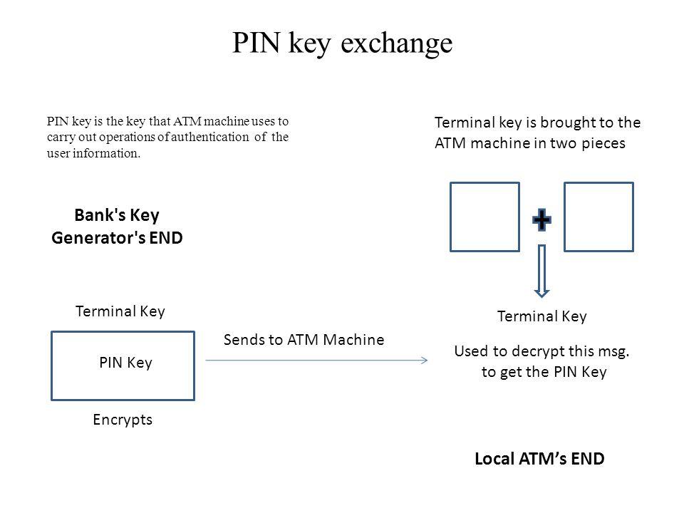 PIN key exchange Terminal Key PIN Key Encrypts Sends to ATM Machine Terminal key is brought to the ATM machine in two pieces Terminal Key Used to decrypt this msg.