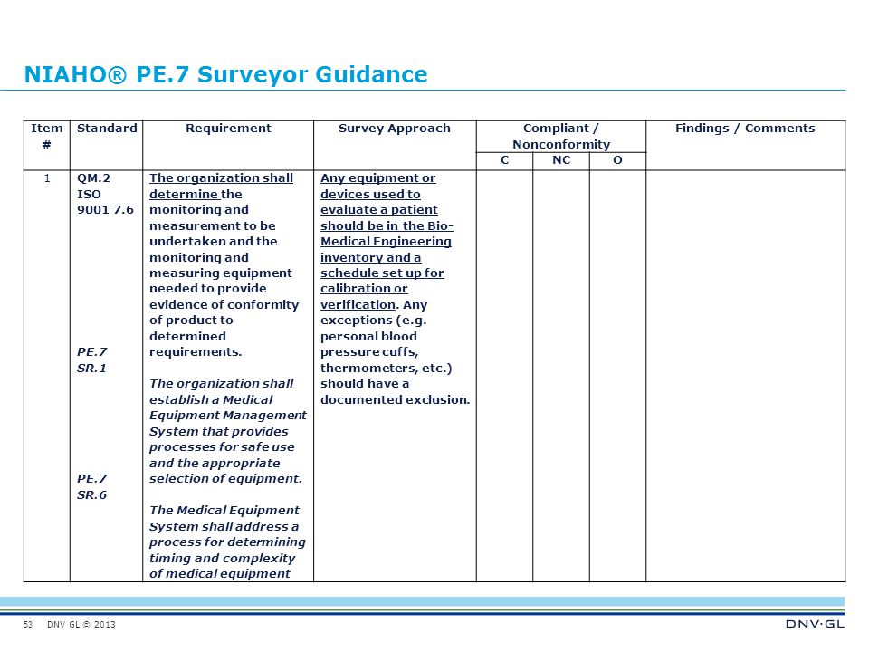 DNV GL © 2013 NIAHO® PE.7 Surveyor Guidance Item # StandardRequirementSurvey Approach Compliant / Nonconformity Findings / Comments CNCO 1QM.2 ISO 900