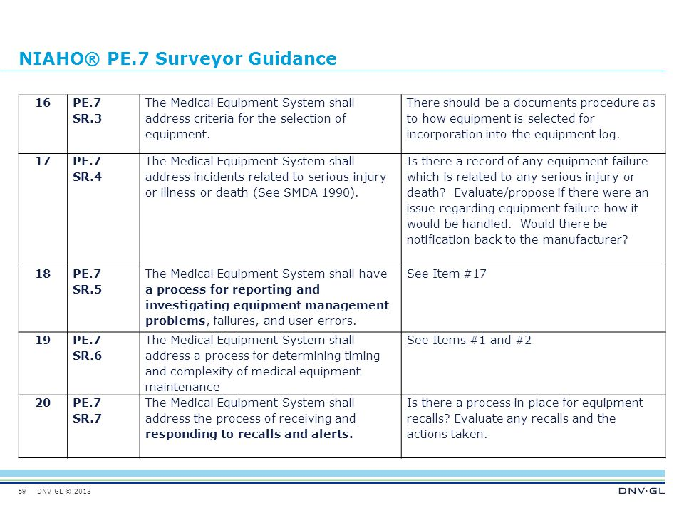 DNV GL © 2013 NIAHO® PE.7 Surveyor Guidance 16 PE.7 SR.3 The Medical Equipment System shall address criteria for the selection of equipment. There sho