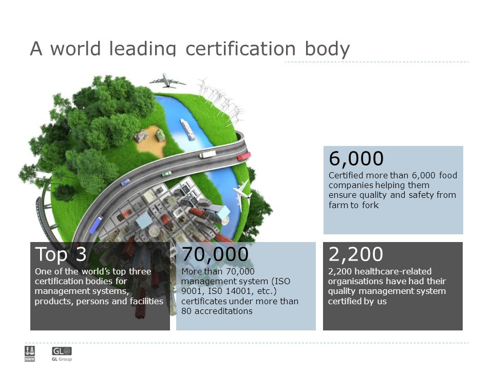 A world leading certification body 2,200 2,200 healthcare-related organisations have had their quality management system certified by us Top 3 One of