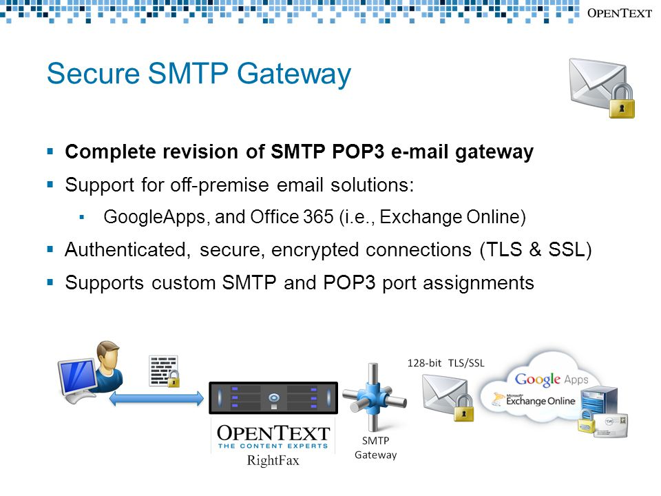 Secure SMTP Gateway  Complete revision of SMTP POP3 e-mail gateway  Support for off-premise email solutions: ▪GoogleApps, and Office 365 (i.e., Exchange Online)  Authenticated, secure, encrypted connections (TLS & SSL)  Supports custom SMTP and POP3 port assignments