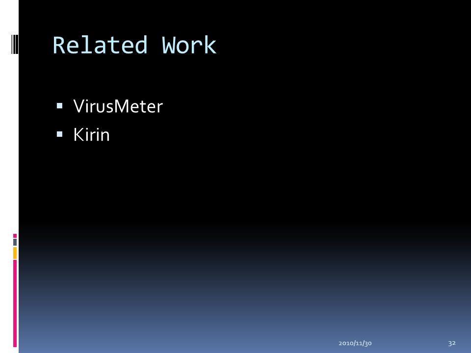 Related Work  VirusMeter  Kirin 2010/11/30 32