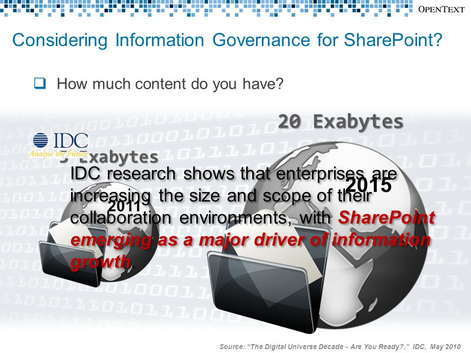 """Considering Information Governance for SharePoint?  How much content do you have? Source: """"The Digital Universe Decade – Are You Ready?,"""" IDC, May 20"""