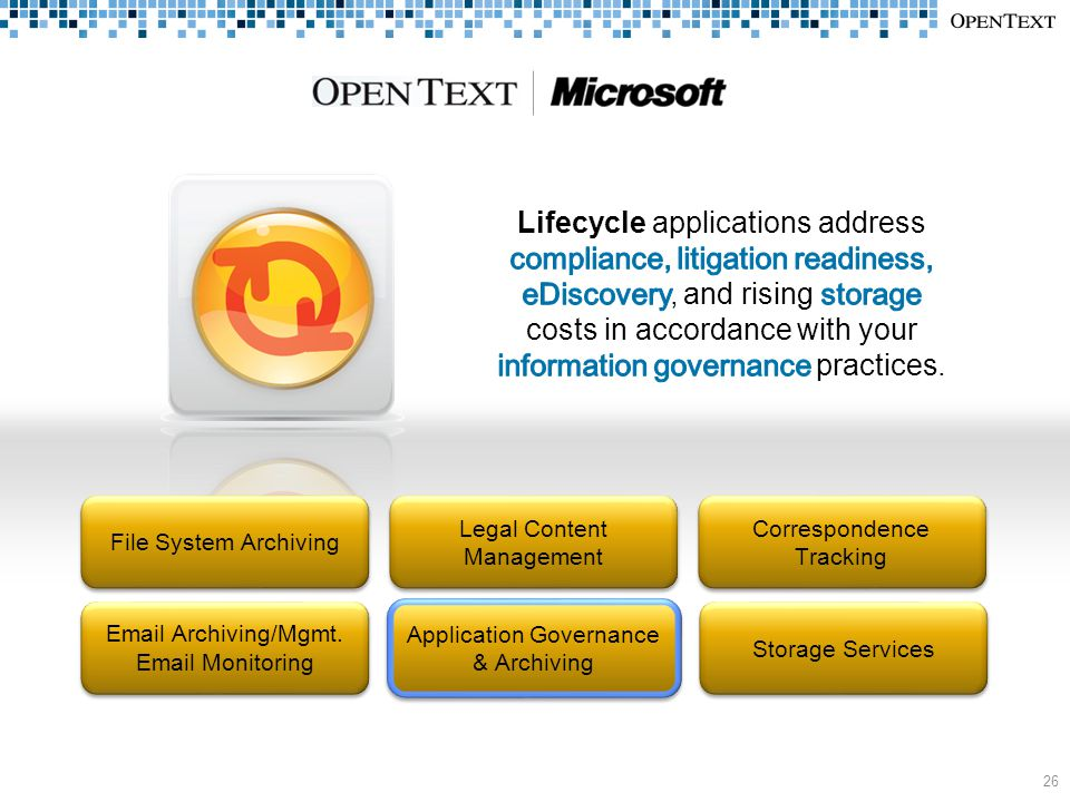 26 File System Archiving Legal Content Management Correspondence Tracking Email Archiving/Mgmt.
