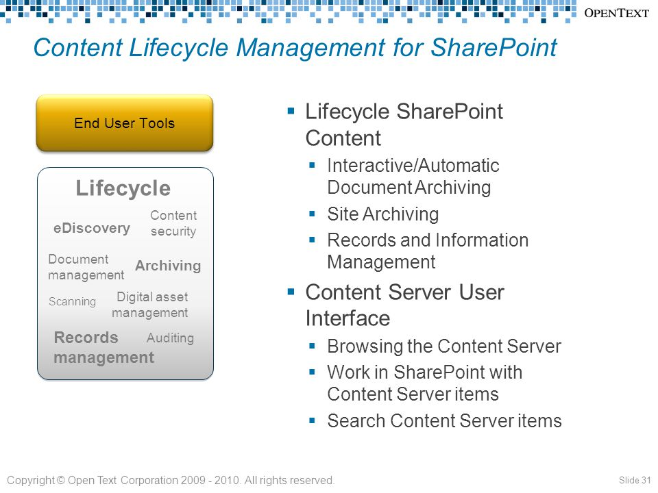 Content Lifecycle Management for SharePoint Slide 31 Document management Content security Records management eDiscovery Auditing Archiving Digital asset management Scanning Lifecycle End User Tools Copyright © Open Text Corporation 2009 - 2010.