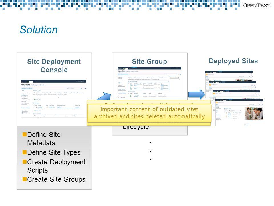 Solution Define Site Metadata Define Site Types Create Deployment Scripts Create Site Groups Site Deployment Console Create Sites Manage Site Lifecycle Site Group......