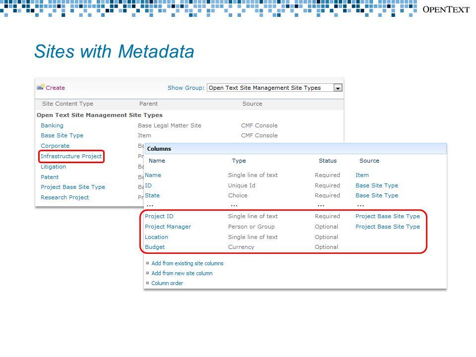 Sites with Metadata