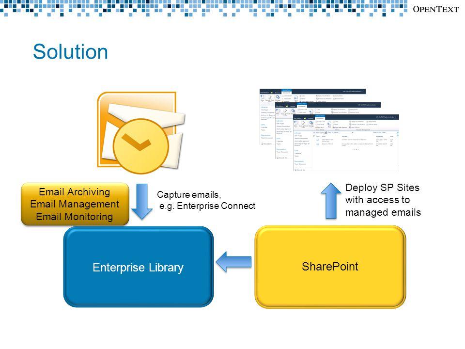 Solution Enterprise Library SharePoint Capture emails, e.g.