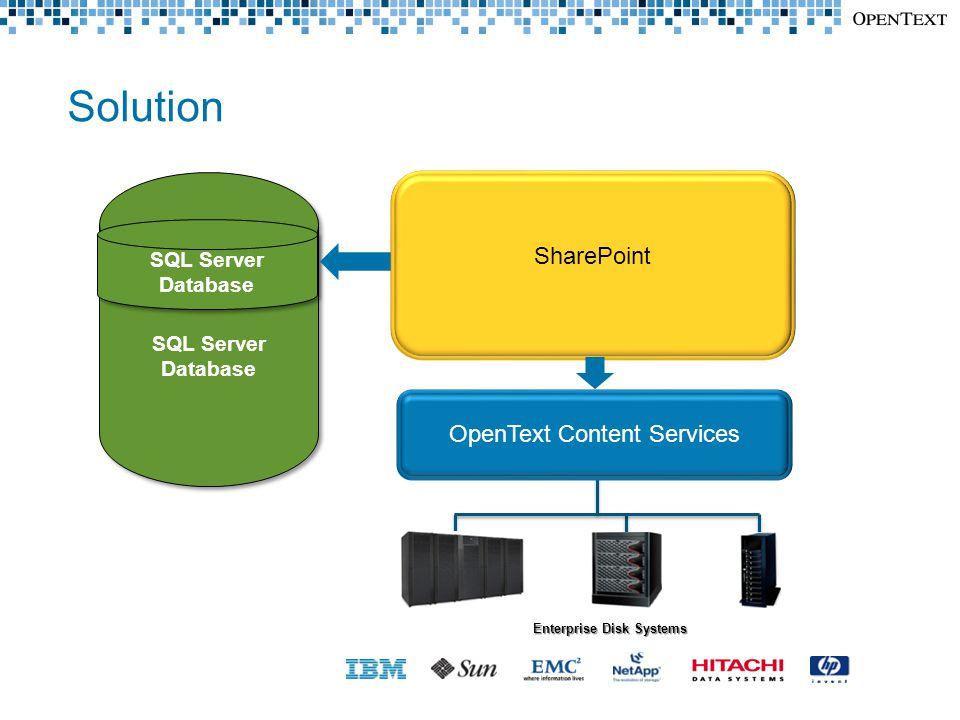SQL Server Database Solution SQL Server Database SharePoint Enterprise Disk Systems Open Text Storage Services OpenText Content Services