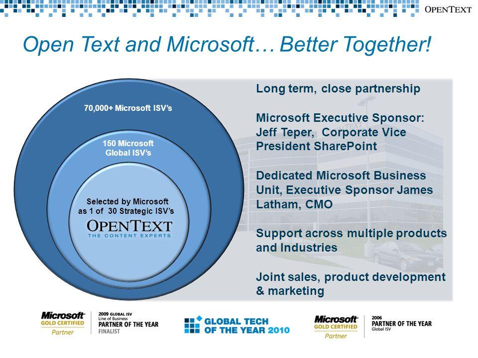 Long term, close partnership Microsoft Executive Sponsor: Jeff Teper, Corporate Vice President SharePoint Dedicated Microsoft Business Unit, Executive