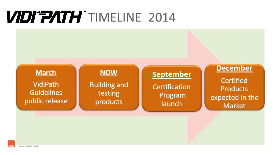 TIMELINE 2014 March VidiPath Guidelines public release NOW Building and testing products September Certification Program launch December Certified Pro