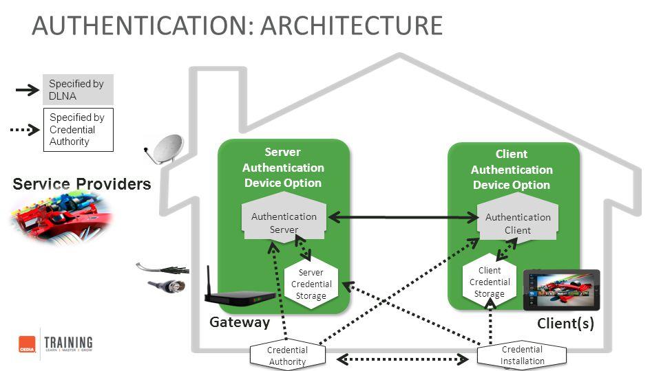 36 Authentication Server Server Credential Storage Server Authentication Device Option Client Authentication Device Option Gateway Client(s) AUTHENTIC