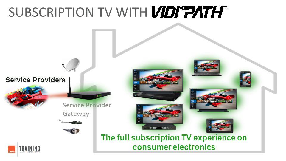 IN-HOME ONLY SCENARIO DLNA VidiPath TV Home Network 1.