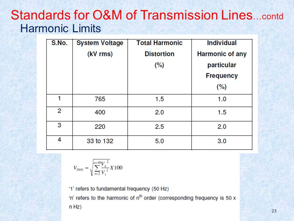 Standards for O&M of Transmission Lines …contd Harmonic Limits 23