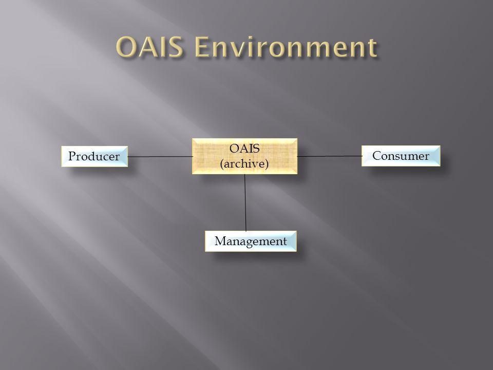 OAIS (archive) OAIS (archive) Producer Management Consumer