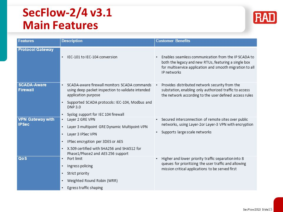 SecFlow2013 Slide 16 SecFlow-2/4 v3.1 Main Features FeaturesDescriptionCustomer Benefits Ethernet OAM Single ‑ segment (link) OAM according to IEEE 802.3-2005 (formerly 802.3ah) End ‑ to ‑ end connectivity OAM based on IEEE 802 End ‑ to ‑ end service and performance monitoring based on ITU ‑ T Y.1731.