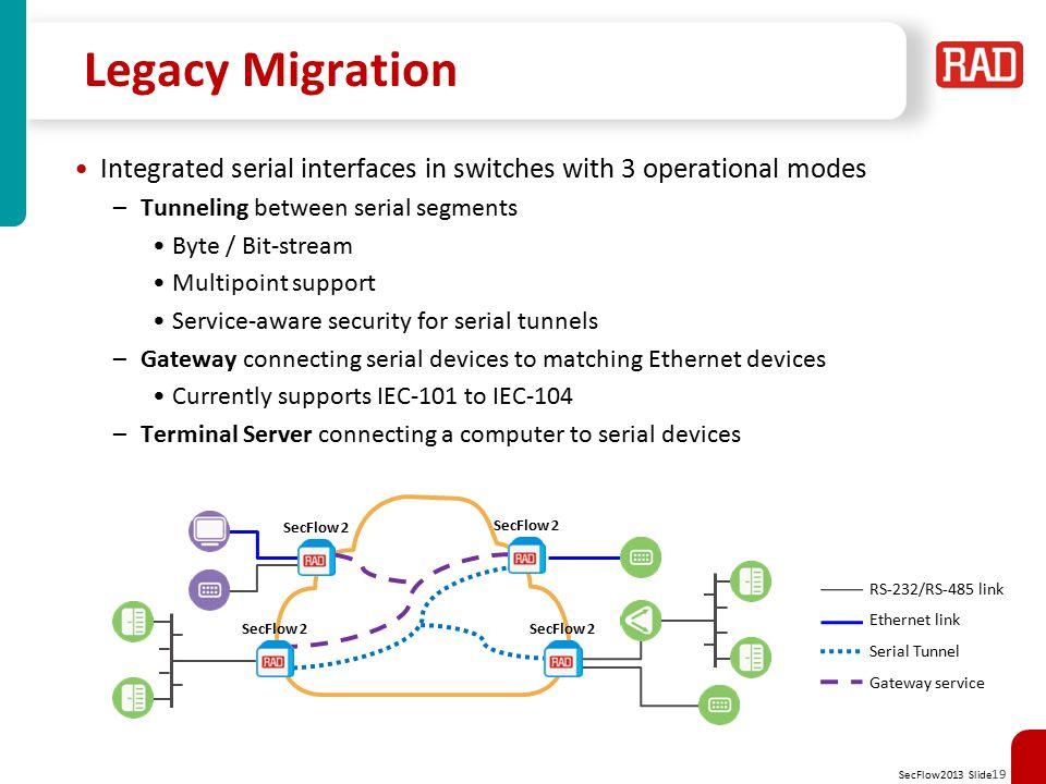 SecFlow2013 Slide 20 Protocol Gateway IEC-101 to IEC-104 conversion using protocol gateway functionality IEC 104 UDP/IP SSH (T.