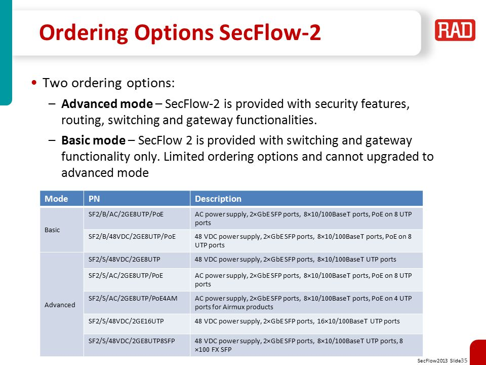 SecFlow2013 Slide 36 Ordering Options SecFlow-2 PNDescription Chassis SF4/48VDCRSecFlow-4 chassis, central processing and management module, dual 48 VDC power Supply SF4/24VDCRSecFlow-4 chassis, central processing and management module, dual 24 VDC power Supply Modules SF4-M-4GBE-USecFlow-4 module with four 10/100/1000BasteT UTP Ethernet ports SF4-M-4GBE-POESecFlow-4 module with four 10/100/1000BasteT UTP Ethernet ports and 30W PoE SF4-M-4GBE-SSecFlow-4 module with four 10/100/1000BasteFx SFP Ethernet ports SF4-M-4RS232SecFlow-4 module with four RS-232 serial ports SF4-PS-24VDC24 VDC power supply SF4-PS-48VDC48 VDC power supply