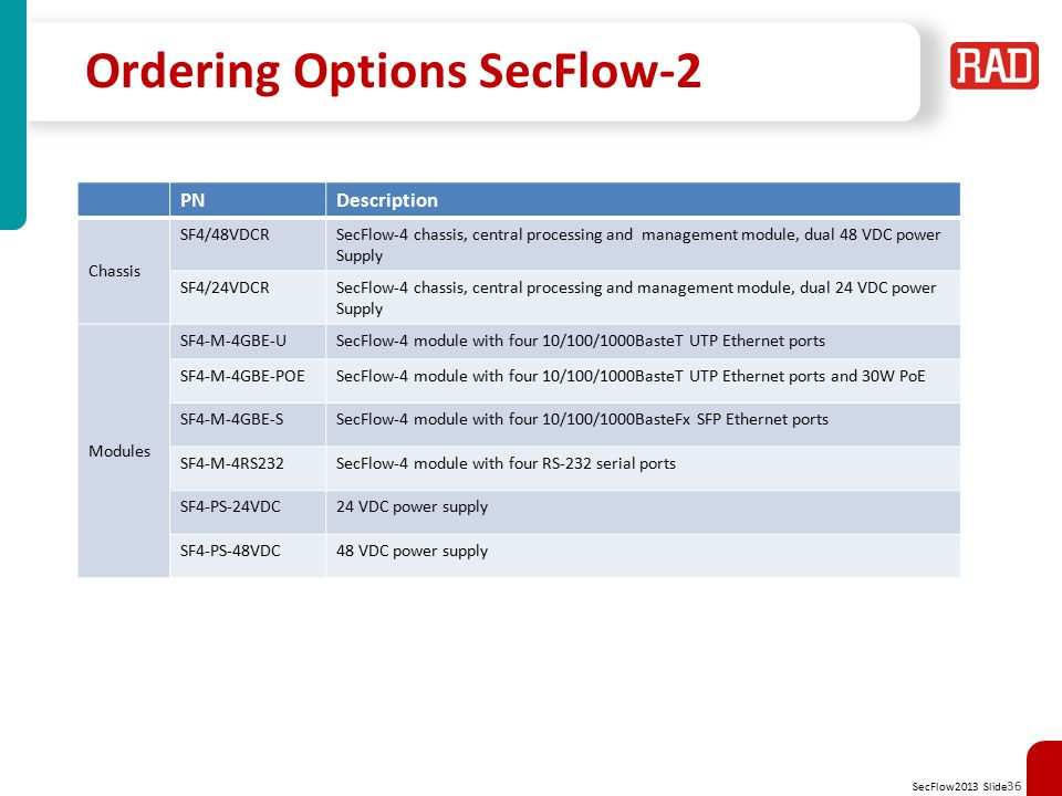 SecFlow2013 Slide 37 Management RADview-EMS is a unified carrier-class management platform for RAD devices using a variety of access channels as SNMPv1/3, HTTP/S, TFTP and Telnet/SSH.