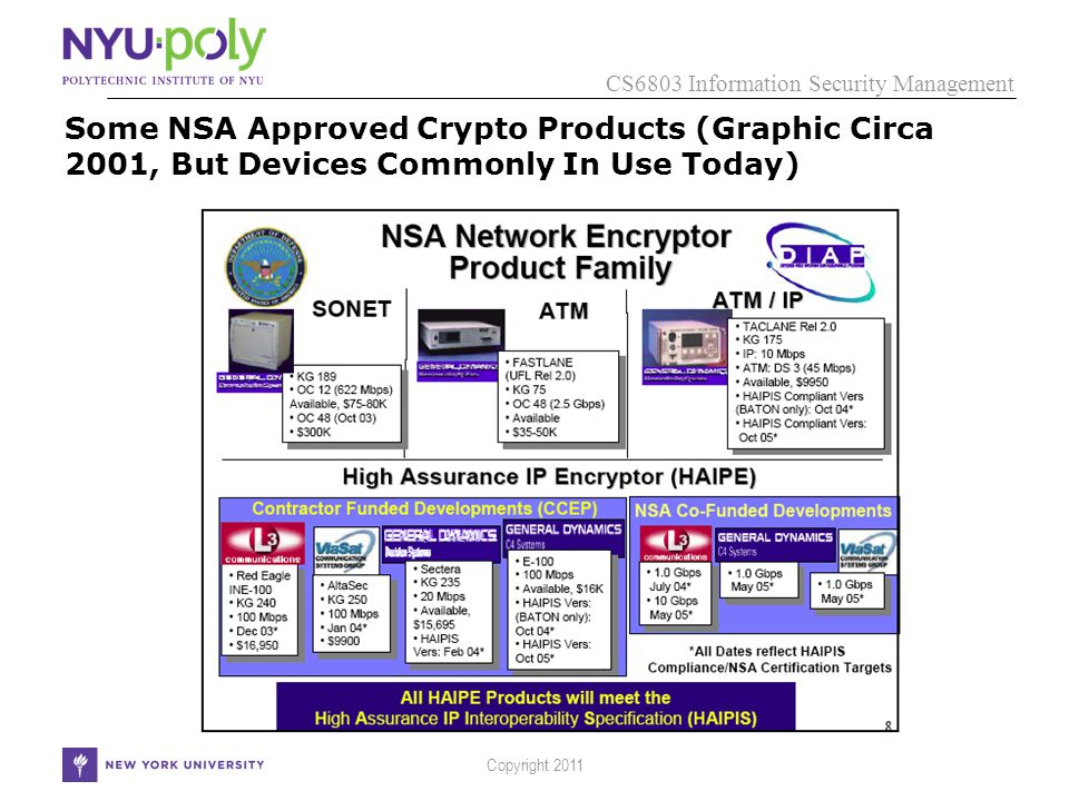 CS6803 Information Security Management Copyright 2011 Some NSA Approved Crypto Products (Graphic Circa 2001, But Devices Commonly In Use Today)