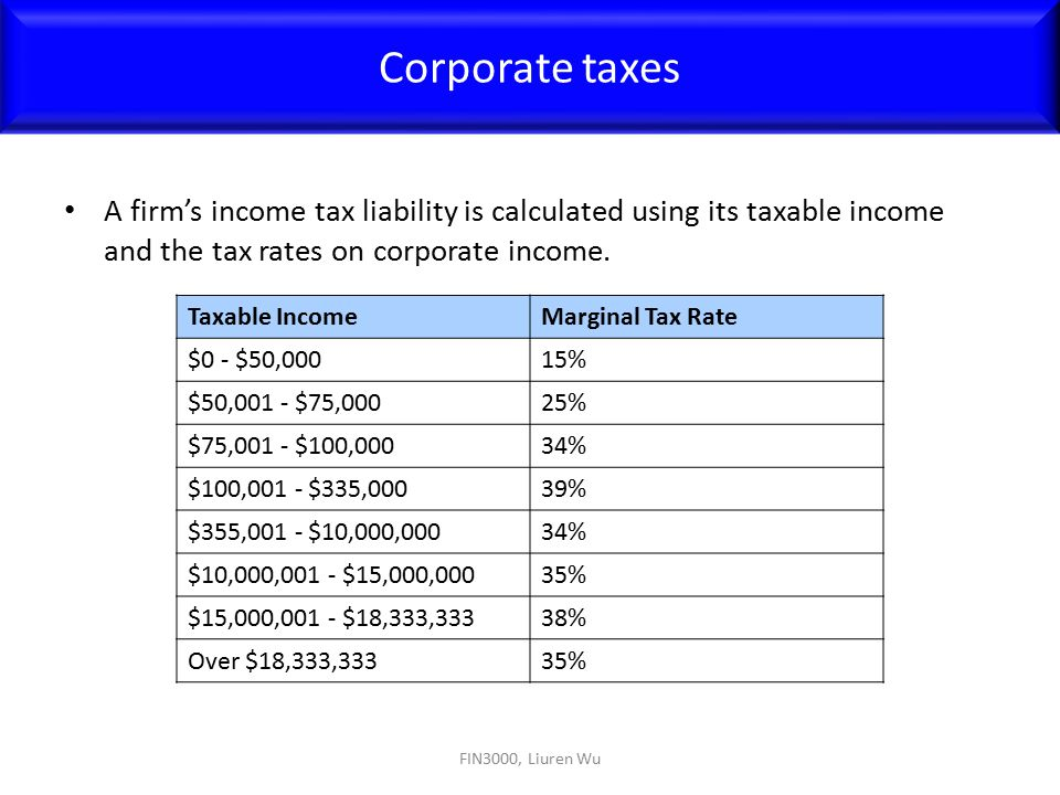 A firm's income tax liability is calculated using its taxable income and the tax rates on corporate income. FIN3000, Liuren Wu Corporate taxes Taxable