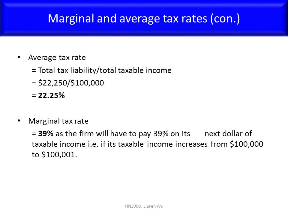 Average tax rate = Total tax liability/total taxable income = $22,250/$100,000 = 22.25% Marginal tax rate = 39% as the firm will have to pay 39% on it