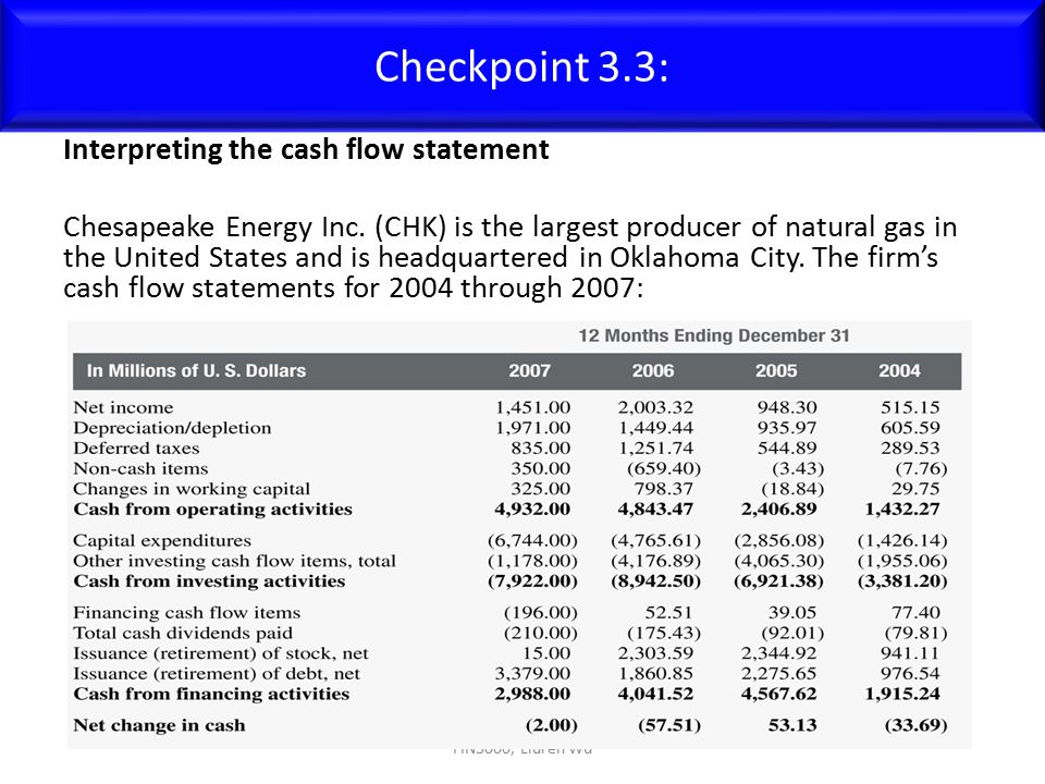 Interpreting the cash flow statement Chesapeake Energy Inc. (CHK) is the largest producer of natural gas in the United States and is headquartered in
