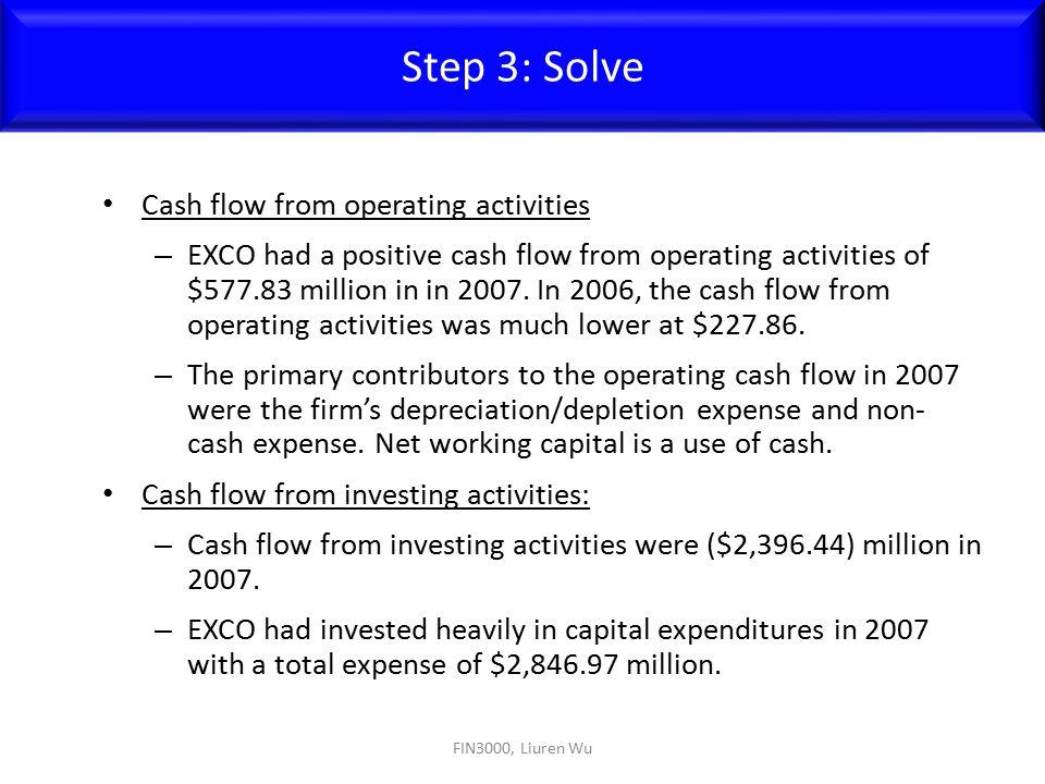 FIN3000, Liuren Wu Step 3: Solve Cash flow from operating activities – EXCO had a positive cash flow from operating activities of $577.83 million in i